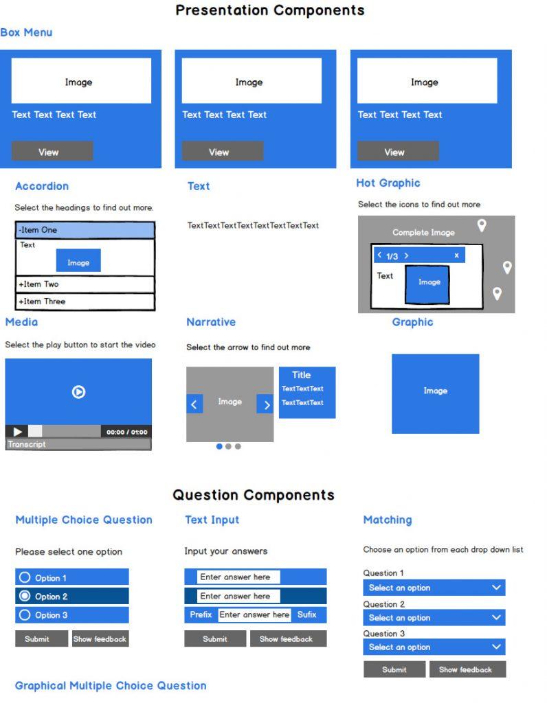 Разработка меню сайта